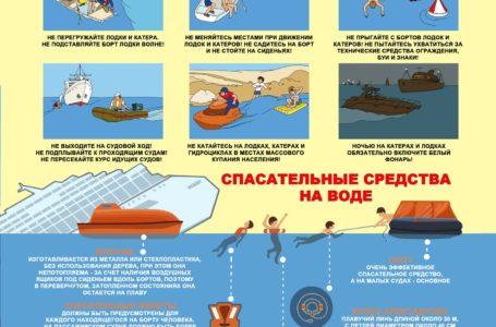 Внимание! Будьте предельно бдительны! Просим вас ознакомиться с правилами безопасности на воде в летнее время.